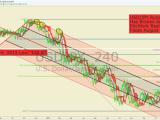 Analyse technique de la paire USD/JPY : Portée au plus haut par le rallye de fin d'année