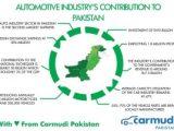 FAW, partenaire chinois de VW va assembler ses véhicules au Pakistan