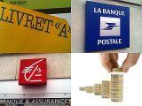Le Livret A au taux de 1,75% moins intéressant pour 50% des Français