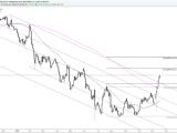 Le mouvement majeur se poursuit sur USD/JPY