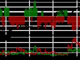 SSI FXCM : Le positionnement des traders sur la paire USD/CAD au vendredi 18 septembre 2015