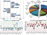 SSI FXCM : Le positionnement des traders sur les paires de devises majeures au mardi 25 août 2015