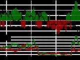 SSI FXCM : Le positionnement des traders sur l'once d'or au mardi 10 novembre 2015
