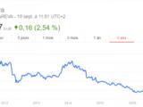 Areva: les salariés poussés à investiren 2013 ?